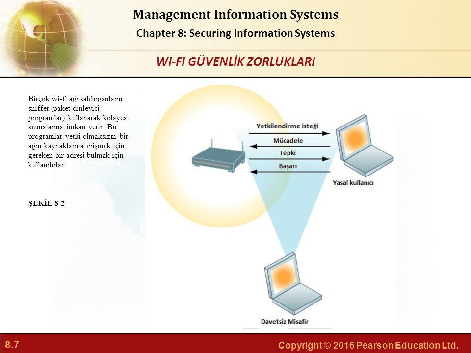 8.7 Copyright © 2016 Pearson Education Ltd. Management Information Systems Chapter 8: Securing Information Systems Birçok wi-fi ağı saldırganların sni