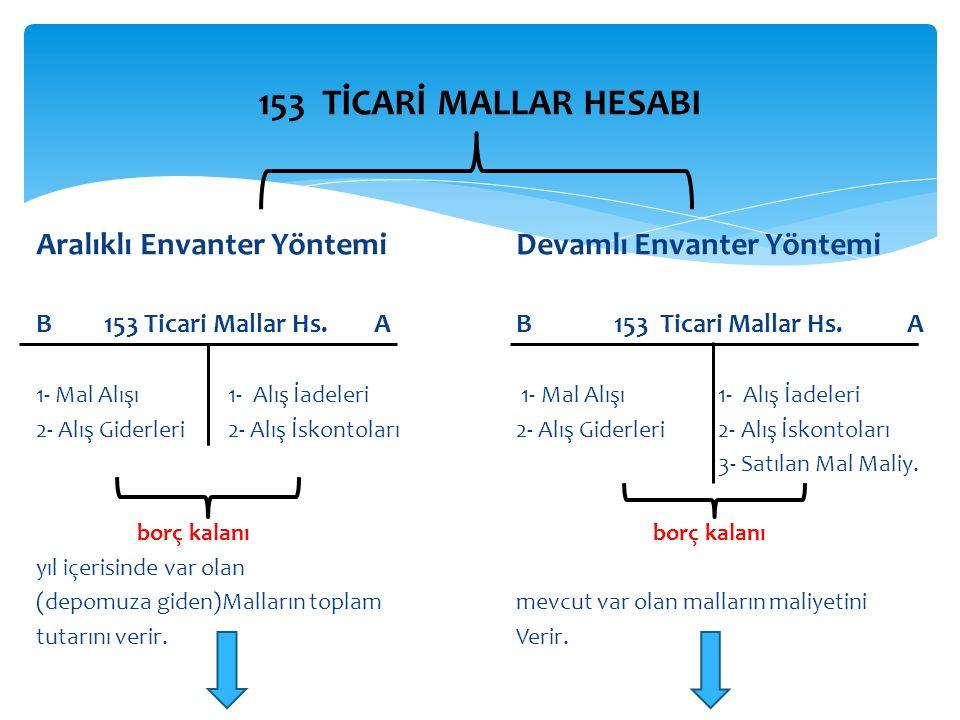 153 TİCARİ MALLAR HESABI Aralıklı Envanter YöntemiDevamlı Envanter Yöntemi B 153 Ticari Mallar Hs.
