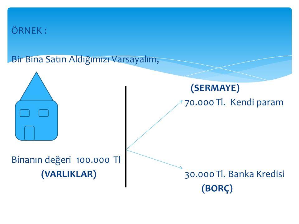 ÖRNEK : Bir Bina Satın Aldığımızı Varsayalım, (SERMAYE) 70.000 Tl.