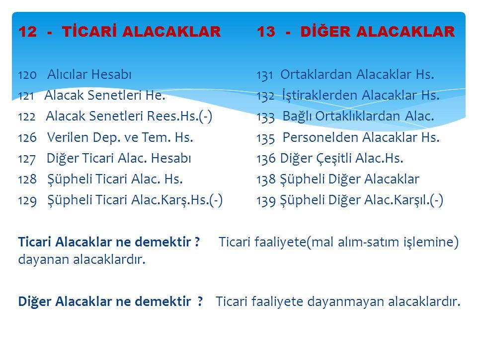 12 - TİCARİ ALACAKLAR13 - DİĞER ALACAKLAR 120 Alıcılar Hesabı131 Ortaklardan Alacaklar Hs.