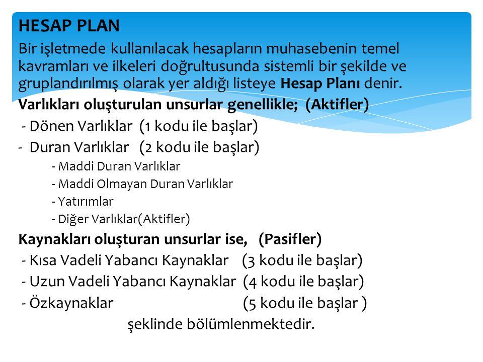 HESAP PLAN Bir işletmede kullanılacak hesapların muhasebenin temel kavramları ve ilkeleri doğrultusunda sistemli bir şekilde ve gruplandırılmış olarak yer aldığı listeye Hesap Planı denir.