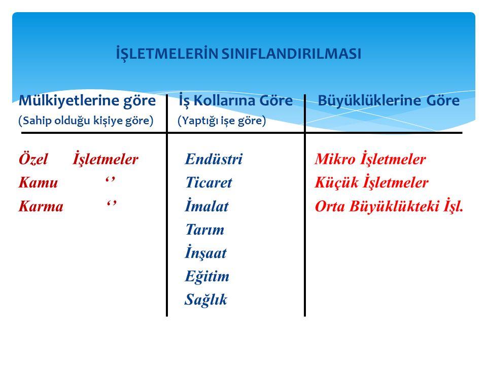 Örnek : İşletmemiz Kadıköy Belediyesinin açmış olduğu ihaleye gidebilmek amacıyla T.İş Bankasından 80.000.– Tl.lik teminat mektubu almıştır.