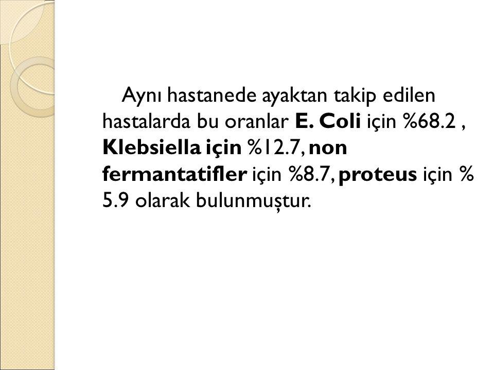 Aynı hastanede ayaktan takip edilen hastalarda bu oranlar E. Coli için %68.2, Klebsiella için %12.7, non fermantatifler için %8.7, proteus için % 5.9
