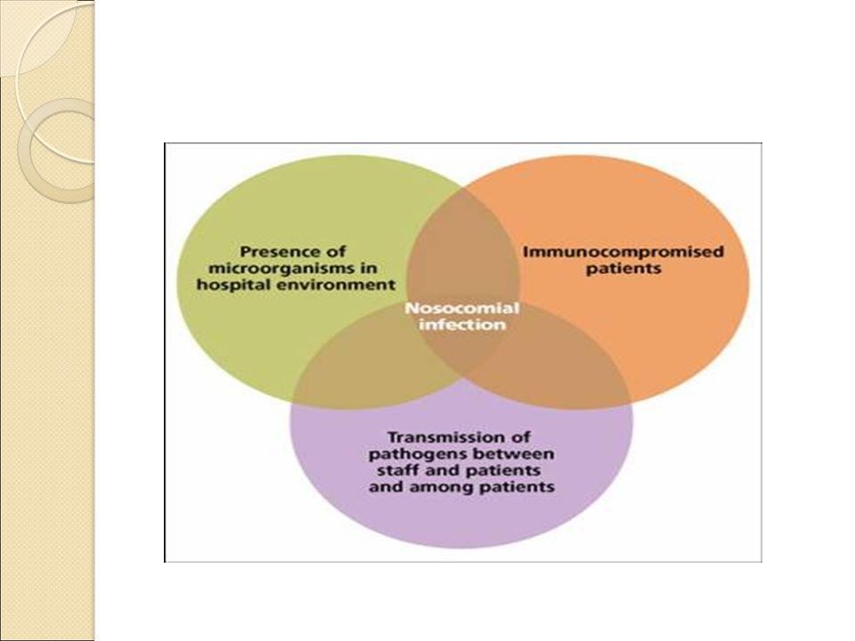 Üsi Üriner sistem enfeksiyonları tüm hastane enfeksiyonlarının yaklaşık %40'ından fazlasını oluşturması nedeniyle en sık görülen hastane enfeksiyonu olarak tanımlanmaktadır.