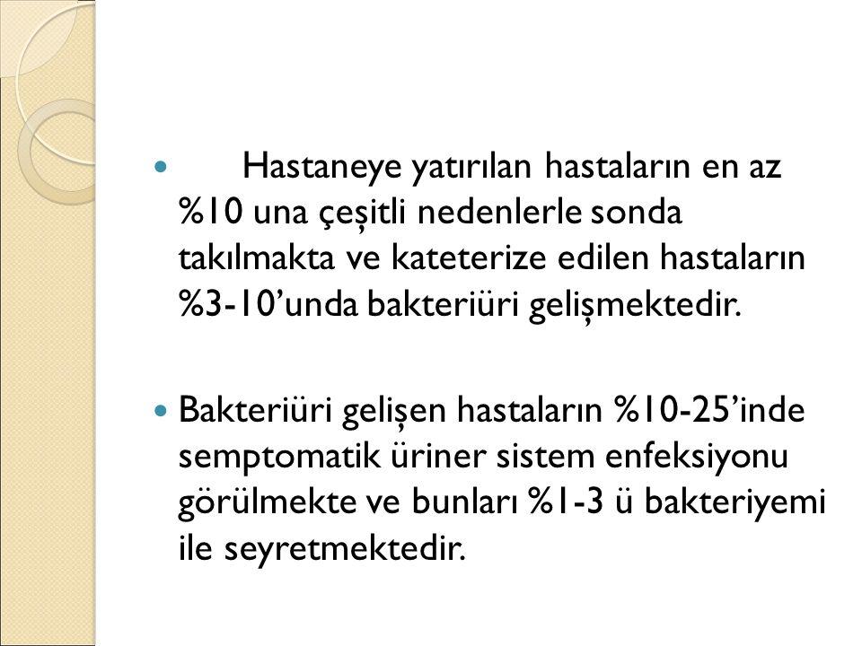 Hastane kaynaklı üriner sistem enfeksiyonu Risk Faktörleri -Bayan cinsiyet -Diabetes mellitus -Malnutrisyon -Uzun süreli hastanede yatış öyküsü bulunan hastalar(uzun süreli kateterizasyon)