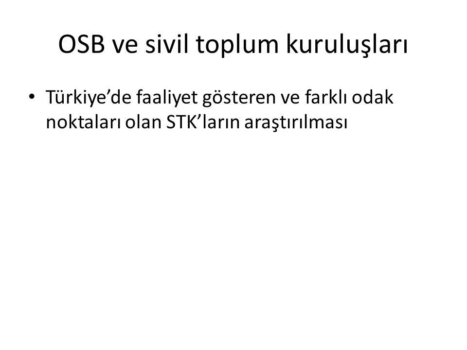 OSB ve sivil toplum kuruluşları Türkiye'de faaliyet gösteren ve farklı odak noktaları olan STK'ların araştırılması