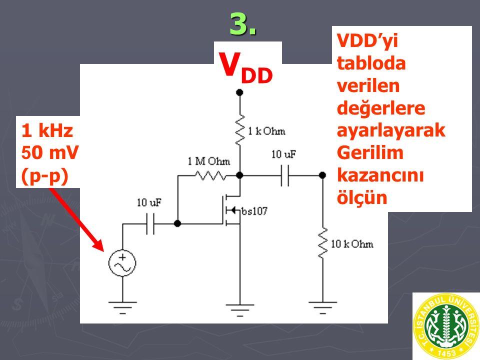 3. 1 kHz 5 0 mV (p-p) VDD'yi tabloda verilen değerlere ayarlayarak Gerilim kazancını ölçün V DD