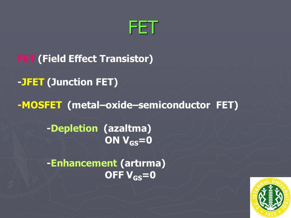 FET FET (Field Effect Transistor) -JFET (Junction FET) -MOSFET (metal–oxide–semiconductor FET) -Depletion (azaltma) ON V GS =0 -Enhancement (artırma)