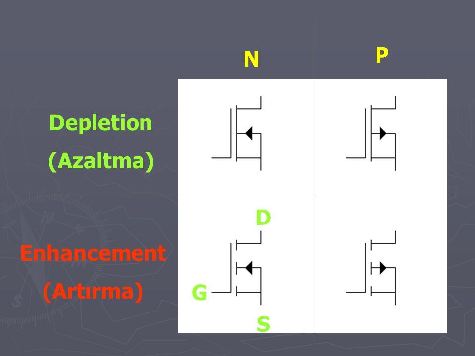 G P Depletion (Azaltma) Enhancement (Artırma) N D S