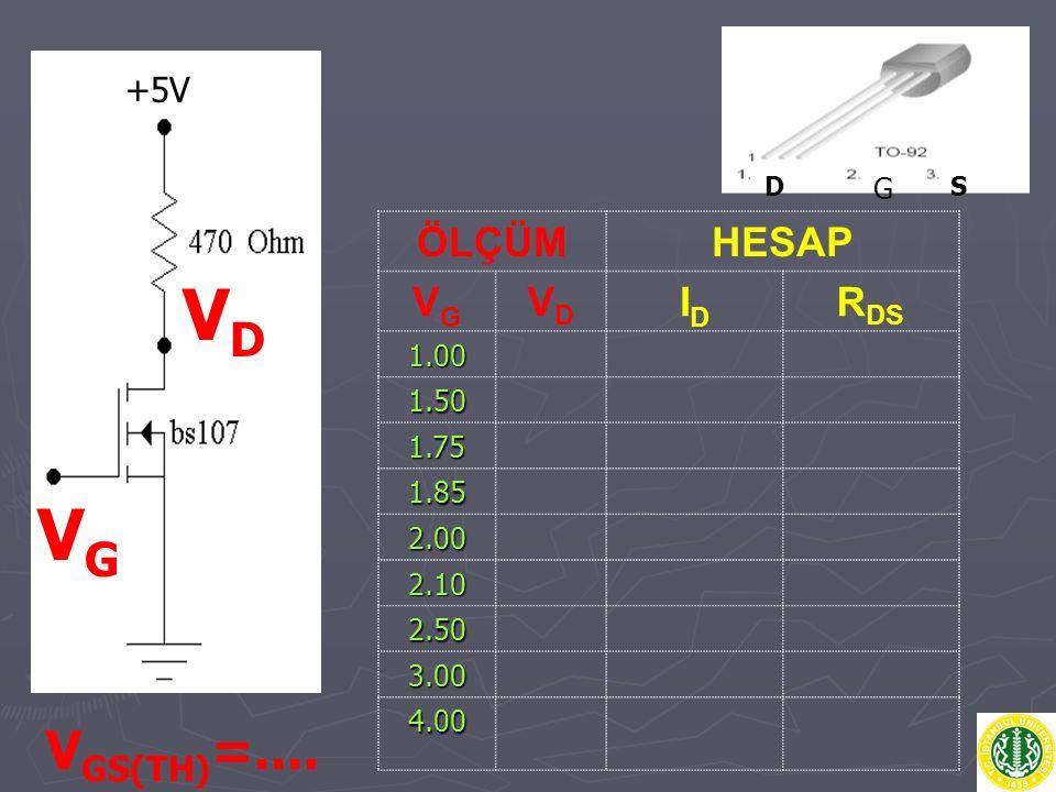 D G S VGVG VDVD ÖLÇÜMHESAP VGVG VDVD IDID R DS 1.00 1.50 1.75 1.85 2.00 2.10 2.50 3.00 4.00 V GS(TH) =.... +5V