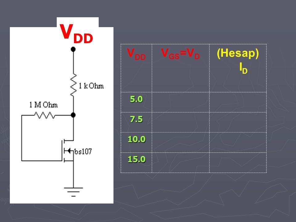V DD V GS =V D (Hesap) I D5.0 7.5 10.0 15.0 V DD