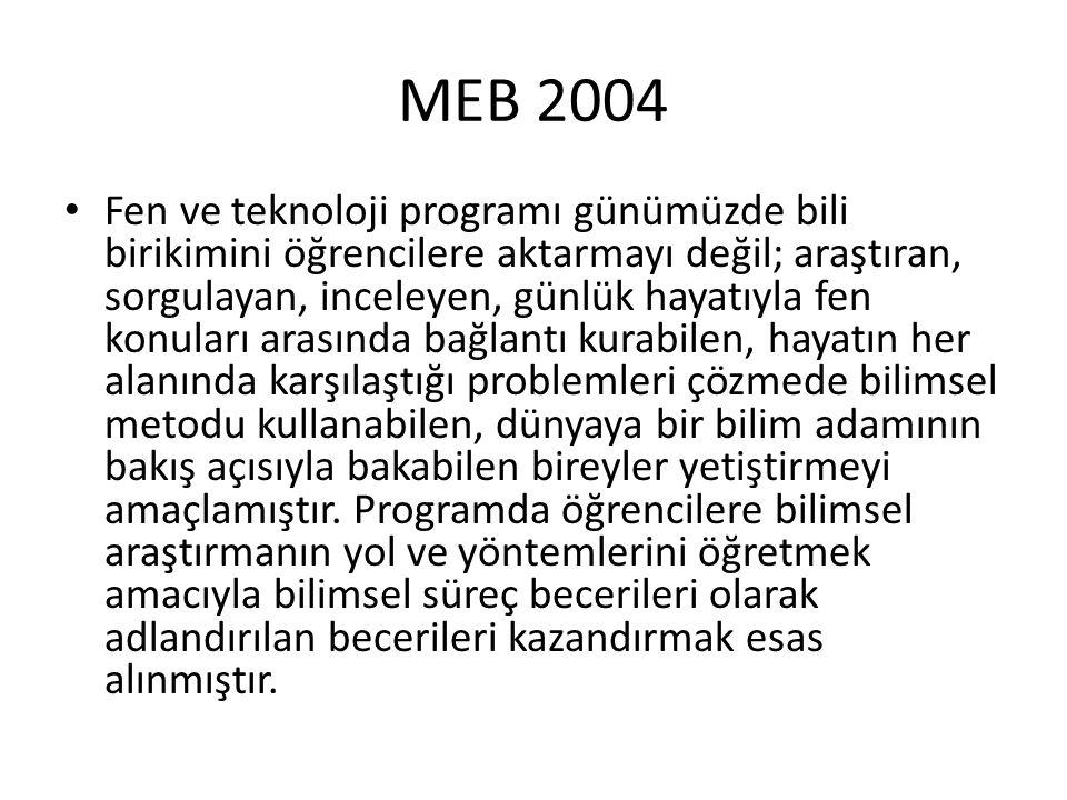 MEB 2004 Fen ve teknoloji programı günümüzde bili birikimini öğrencilere aktarmayı değil; araştıran, sorgulayan, inceleyen, günlük hayatıyla fen konul