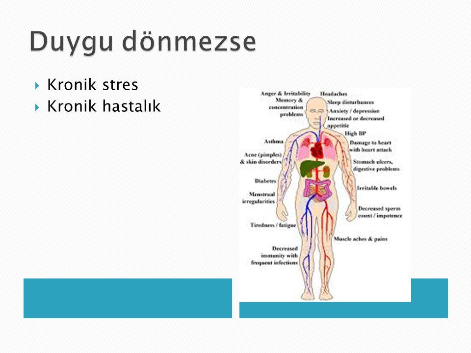 Kronik stres  Kronik hastalık