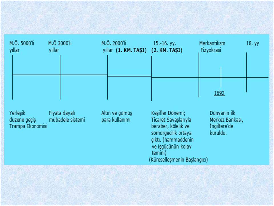 DÜNYADA GÜNÜMÜZE KADAR KÜRESEL ÇAPTA ULUSLARARASI TEMEL PARA SİSTEMLERİ: 1- Altın Standardı Sistemi: 1- Altın Standardı Sistemi: Altın standardı 1870 e kadar olan dönemde hakim olmuştur.