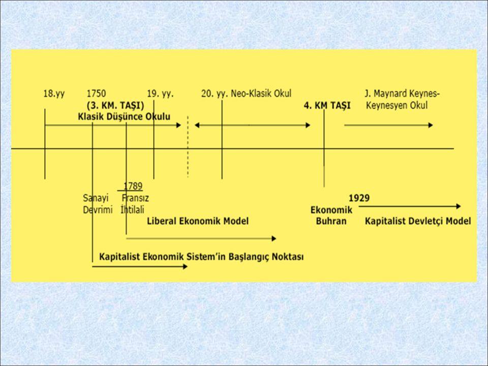 Altın Standardı Dönemi Ve İkinci Dünya Savaşı Sonrası Dönemlerinin Bazı Ekonomik Değişkenler Aracılığıyla Karşılaştırılması İngiltereABD ÖLÇÜAltın standardı Savaş sonrası Dönem Altın standardı Savaş sonrası Dönem Toptan eşya fiyatları Yıllık değişim oranları a -0.75.60.12.8 Fiyat değişimlerinin standart sapması 4.66.25.44.8 Kişi başına reel gelirin büyüme hızı 1.42.41.92.1 Kişi başına reel gelirin yıllık büyüme hızı 2.51.43.51.6 Ortalama işsizlik oranı(%) 4.32.56.85.0 Para arzının yılık ortalama 1.55.96.15.7 Para arzının büyüme oranının 1.61.00.80.5