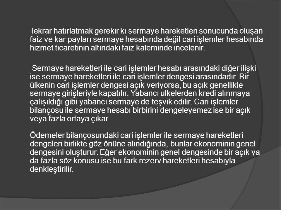 Serbest Piyasada Döviz Kuru  Herhangi bir ülkenin parasının, Türk Lirası karşısındaki değeri, yani döviz kuru, serbest piyasa koşullarında arz ve talebe göre oluşur.