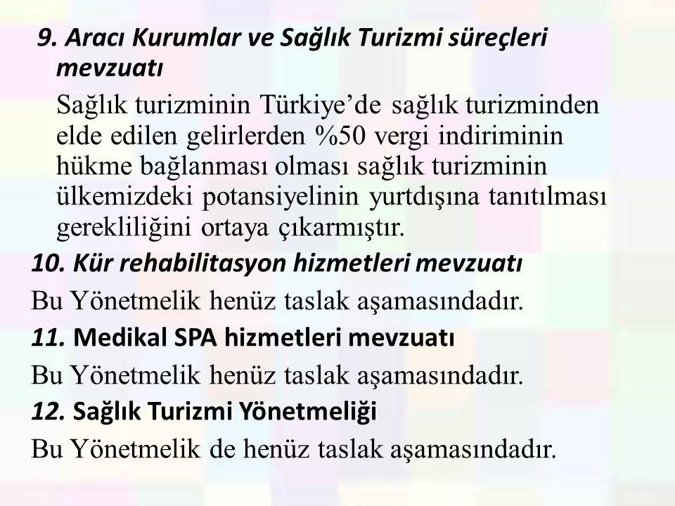 9. Aracı Kurumlar ve Sağlık Turizmi süreçleri mevzuatı Sağlık turizminin Türkiye'de sağlık turizminden elde edilen gelirlerden %50 vergi indiriminin h