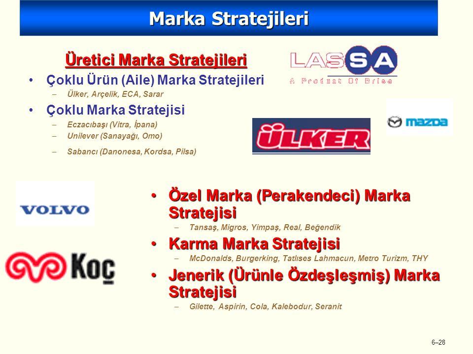 6–28 Üretici Marka Stratejileri Çoklu Ürün (Aile) Marka Stratejileri –Ülker, Arçelik, ECA, Sarar Çoklu Marka Stratejisi –Eczacıbaşı (Vitra, İpana) –Unilever (Sanayağı, Omo) –Sabancı (Danonesa, Kordsa, Pilsa) Üretici Marka Stratejileri Çoklu Ürün (Aile) Marka Stratejileri –Ülker, Arçelik, ECA, Sarar Çoklu Marka Stratejisi –Eczacıbaşı (Vitra, İpana) –Unilever (Sanayağı, Omo) –Sabancı (Danonesa, Kordsa, Pilsa) Özel Marka (Perakendeci) Marka StratejisiÖzel Marka (Perakendeci) Marka Stratejisi –Tansaş, Migros, Yimpaş, Real, Beğendik Karma Marka StratejisiKarma Marka Stratejisi –McDonalds, Burgerking, Tatlıses Lahmacun, Metro Turizm, THY Jenerik (Ürünle Özdeşleşmiş) Marka StratejisiJenerik (Ürünle Özdeşleşmiş) Marka Stratejisi –Gilette, Aspirin, Cola, Kalebodur, Seranit Marka Stratejileri