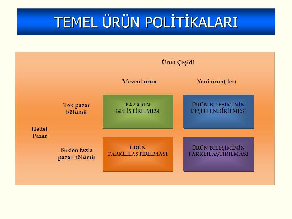 TEMEL ÜRÜN POLİTİKALARI