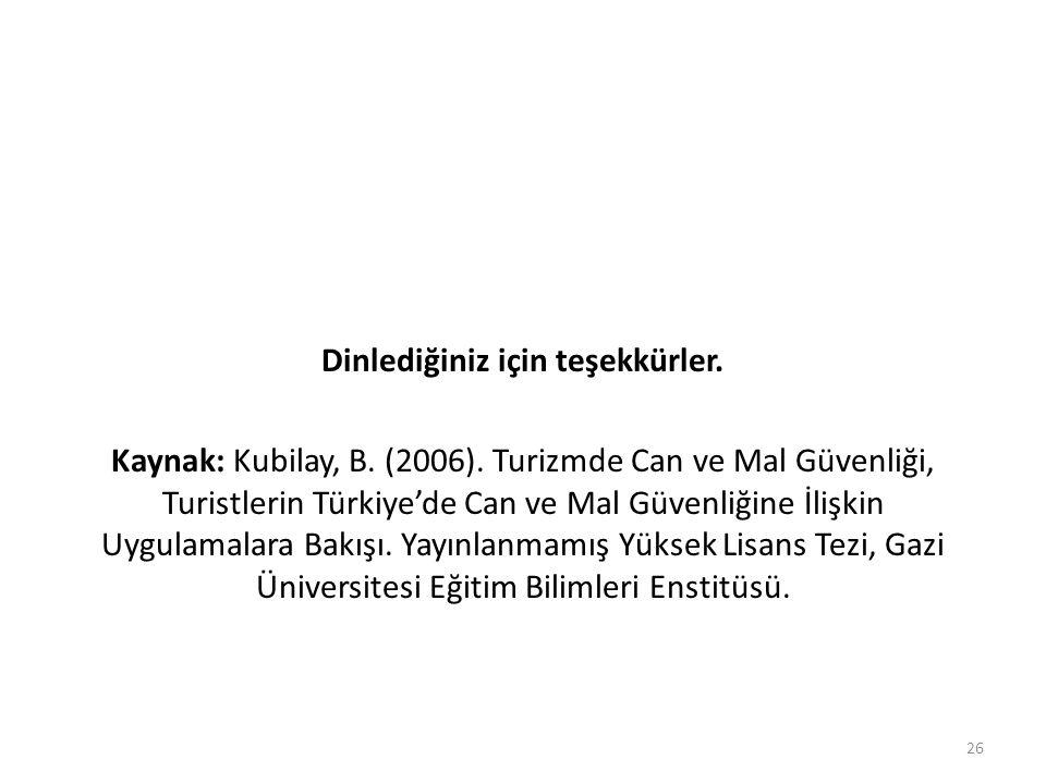 Dinlediğiniz için teşekkürler. Kaynak: Kubilay, B. (2006). Turizmde Can ve Mal Güvenliği, Turistlerin Türkiye'de Can ve Mal Güvenliğine İlişkin Uygula