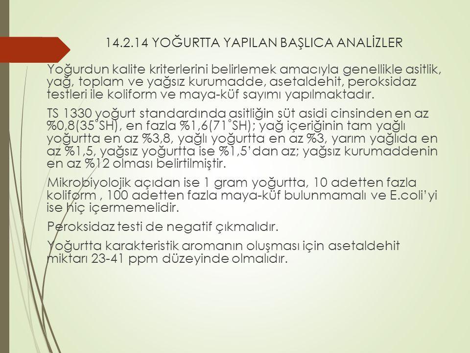 14.2.14 YOĞURTTA YAPILAN BAŞLICA ANALİZLER Yoğurdun kalite kriterlerini belirlemek amacıyla genellikle asitlik, yağ, toplam ve yağsız kurumadde, asetaldehit, peroksidaz testleri ile koliform ve maya-küf sayımı yapılmaktadır.