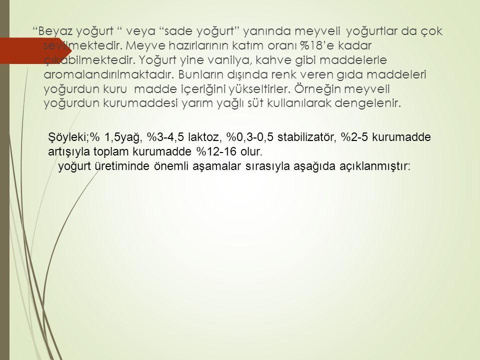 Çizelge 31.