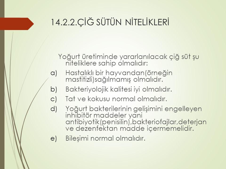 14.2.2.ÇİĞ SÜTÜN NİTELİKLERİ Yoğurt üretiminde yararlanılacak çiğ süt şu niteliklere sahip olmalıdır: a)Hastalıklı bir hayvandan(örneğin mastitizli)sağılmamış olmalıdır.
