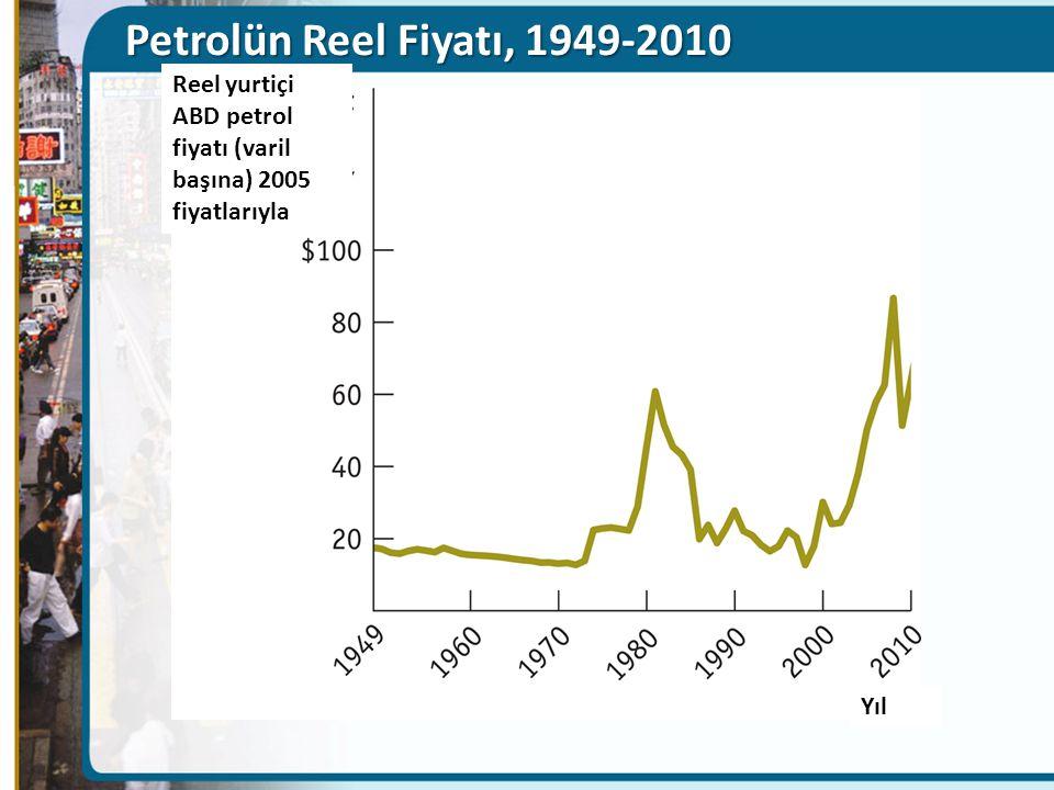 Petrolün Reel Fiyatı, 1949-2010 Reel yurtiçi ABD petrol fiyatı (varil başına) 2005 fiyatlarıyla Yıl