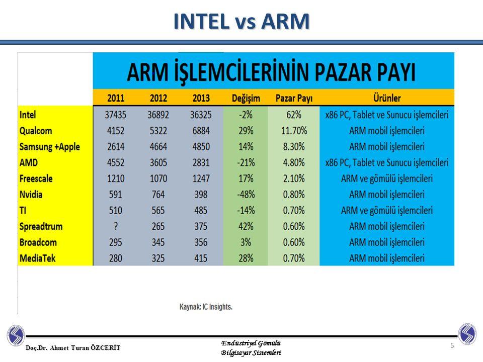 Doç.Dr. Ahmet Turan ÖZCERİT Endüstriyel Gömülü Bilgisayar Sistemleri INTEL vs ARM 5