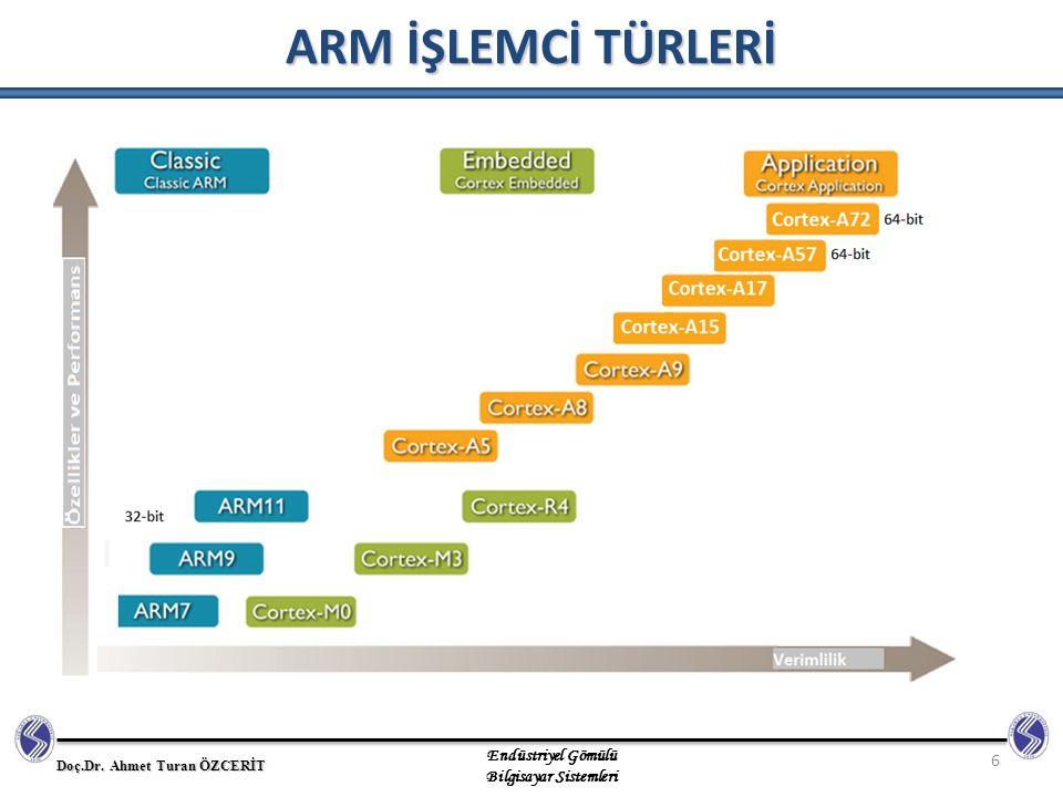 Doç.Dr. Ahmet Turan ÖZCERİT Endüstriyel Gömülü Bilgisayar Sistemleri ARM İŞLEMCİ TÜRLERİ 6