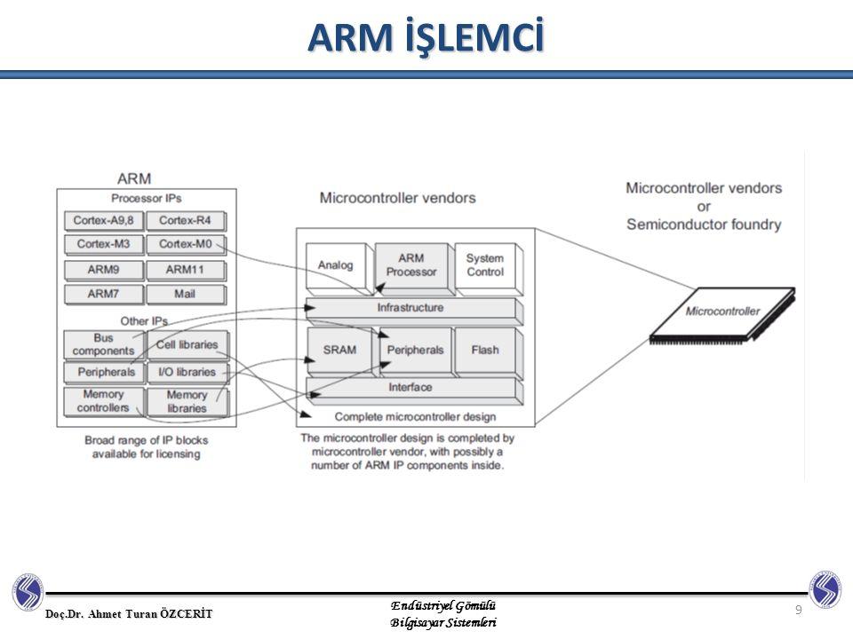 Doç.Dr. Ahmet Turan ÖZCERİT Endüstriyel Gömülü Bilgisayar Sistemleri ARM İŞLEMCİ 9