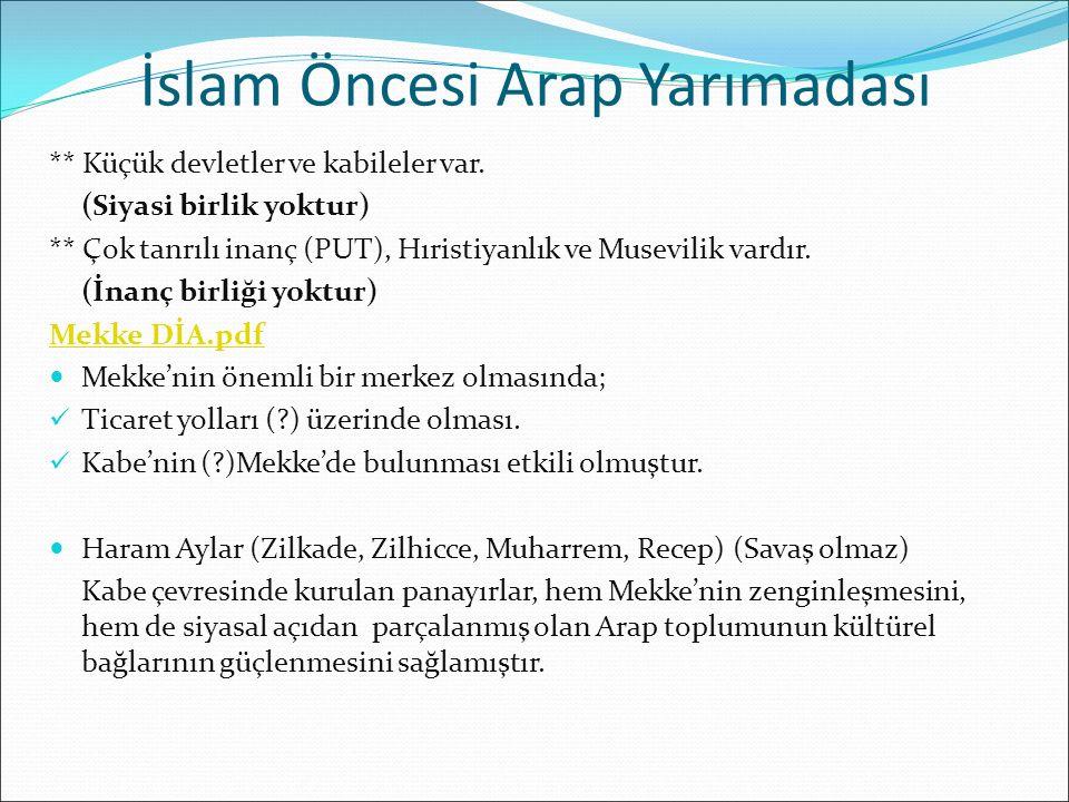 İslam Öncesi Arap Yarımadası ** Küçük devletler ve kabileler var. (Siyasi birlik yoktur) ** Çok tanrılı inanç (PUT), Hıristiyanlık ve Musevilik vardır