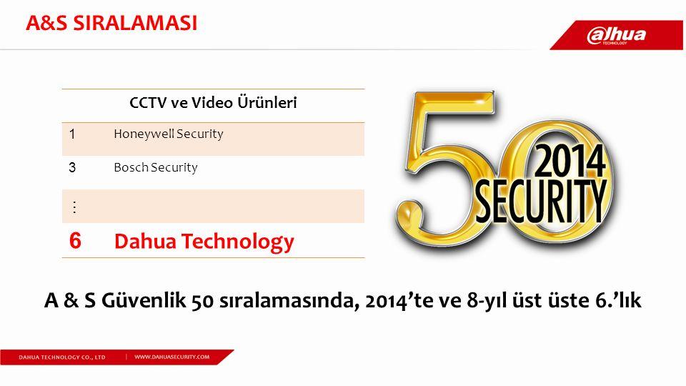 A & S Güvenlik 50 sıralamasında, 2014'te ve 8-yıl üst üste 6.'lık A&S SIRALAMASI CCTV ve Video Ürünleri 1 Honeywell Security 3 Bosch Security 6 Dahua Technology …