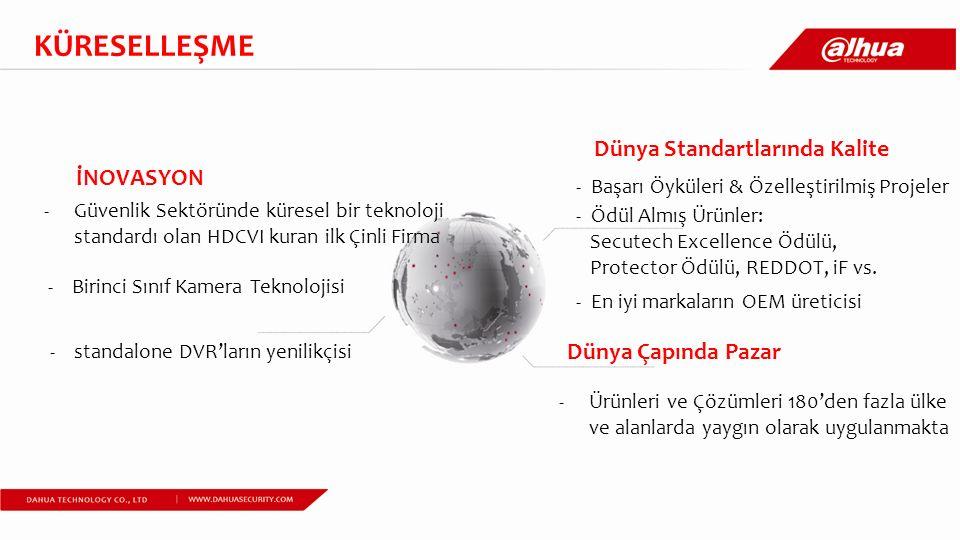 OVERVIEW INNOVATIONRECONIGITO N SUCCESS STORIESMARKETING 12345 1 CONTEN TS KÜRESELLEŞME İNOVASYON -Güvenlik Sektöründe küresel bir teknoloji standardı olan HDCVI kuran ilk Çinli Firma - Birinci Sınıf Kamera Teknolojisi - standalone DVR'ların yenilikçisi Dünya Standartlarında Kalite - Başarı Öyküleri & Özelleştirilmiş Projeler - Ödül Almış Ürünler: Secutech Excellence Ödülü, Protector Ödülü, REDDOT, iF vs.