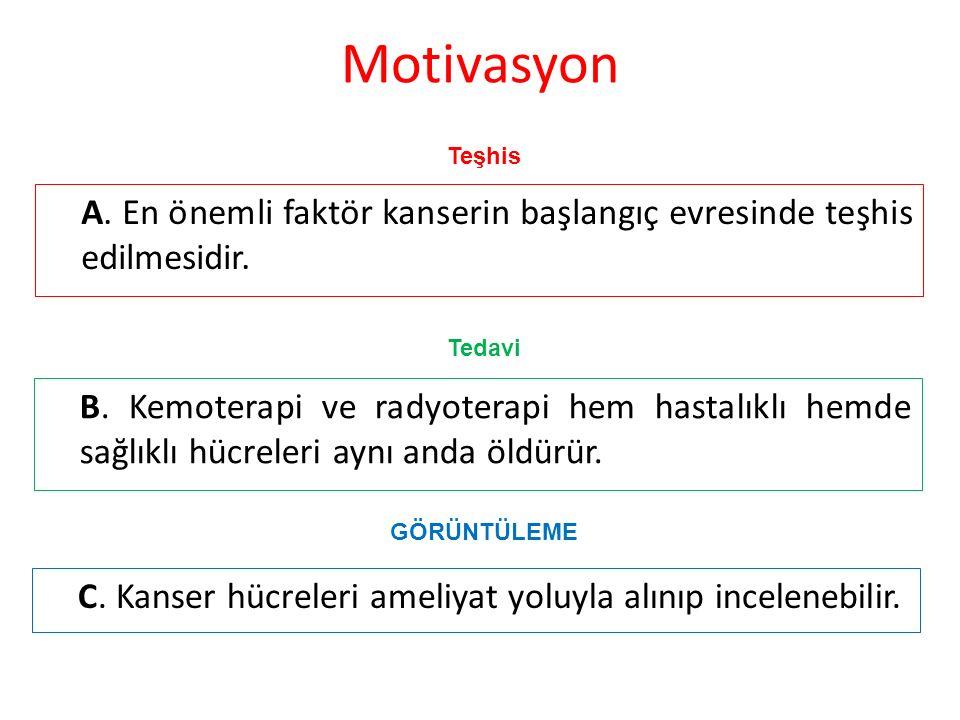 Motivasyon A.En önemli faktör kanserin başlangıç evresinde teşhis edilmesidir.