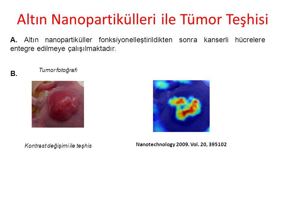 Altın Nanopartikülleri ile Tümor Teşhisi A.
