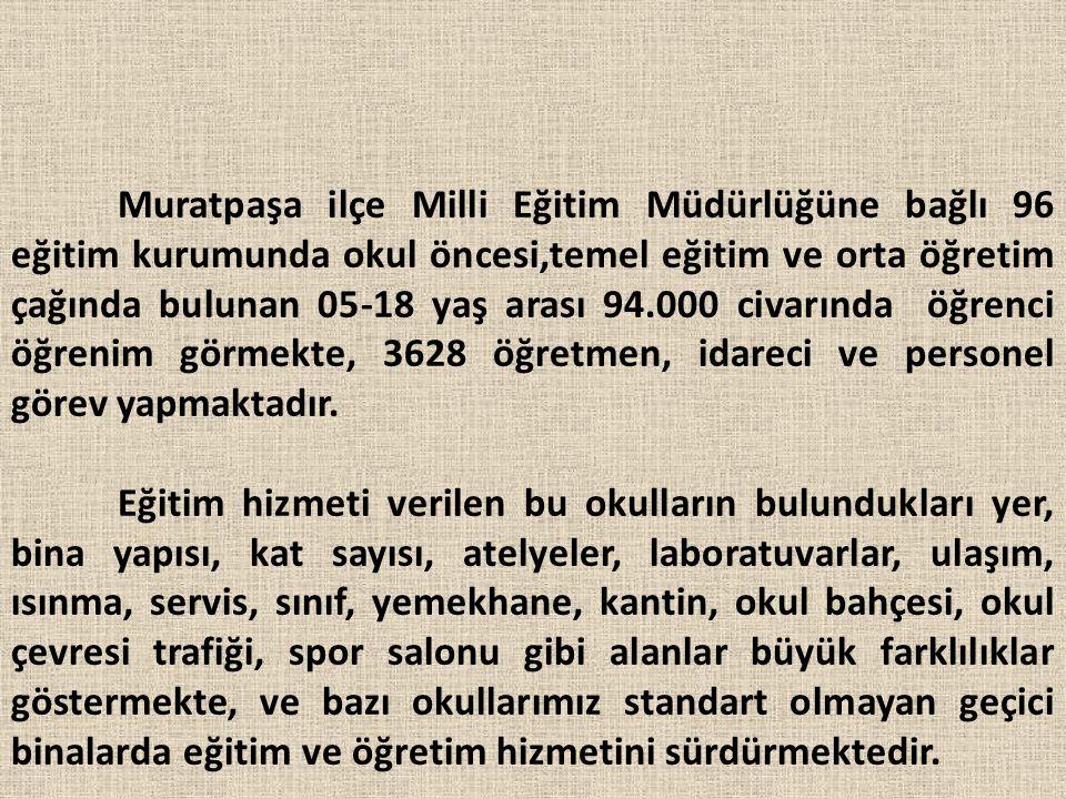 Muratpaşa ilçe Milli Eğitim Müdürlüğüne bağlı 96 eğitim kurumunda okul öncesi,temel eğitim ve orta öğretim çağında bulunan 05-18 yaş arası 94.000 civa