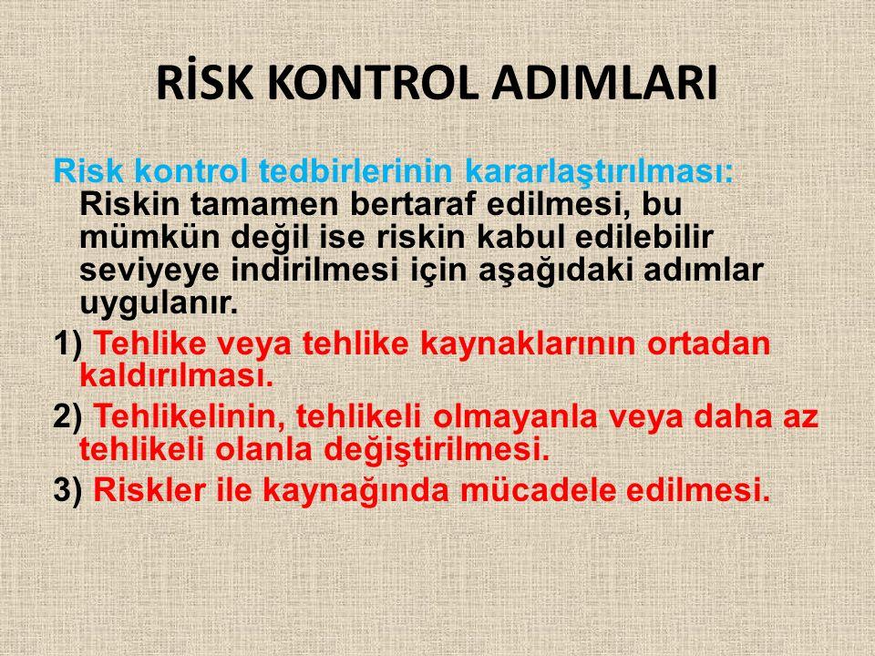 RİSK KONTROL ADIMLARI Risk kontrol tedbirlerinin kararlaştırılması: Riskin tamamen bertaraf edilmesi, bu mümkün değil ise riskin kabul edilebilir sevi