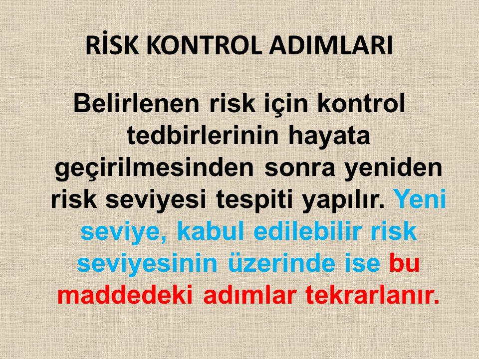 RİSK KONTROL ADIMLARI Belirlenen risk için kontrol tedbirlerinin hayata geçirilmesinden sonra yeniden risk seviyesi tespiti yapılır. Yeni seviye, kabu