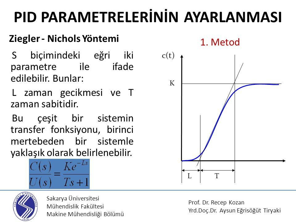 Sakarya Üniversitesi Mühendislik Fakültesi Makine Mühendisliği Bölümü PID PARAMETRELERİNİN AYARLANMASI Ziegler - Nichols Yöntemi S biçimindeki eğri iki parametre ile ifade edilebilir.