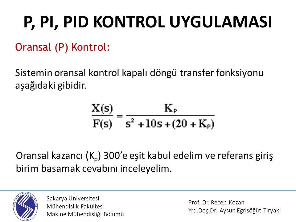 Sakarya Üniversitesi Mühendislik Fakültesi Makine Mühendisliği Bölümü P, PI, PID KONTROL UYGULAMASI Prof.