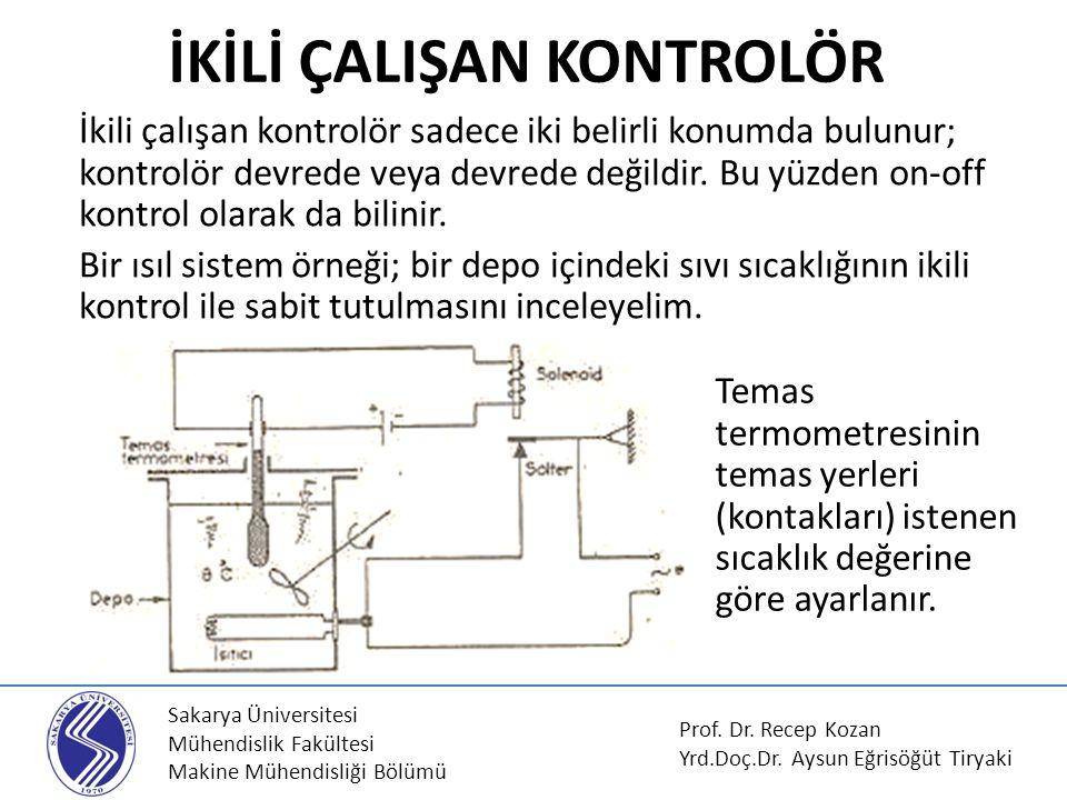 Sakarya Üniversitesi Mühendislik Fakültesi Makine Mühendisliği Bölümü İKİLİ ÇALIŞAN KONTROLÖR İkili çalışan kontrolör sadece iki belirli konumda bulunur; kontrolör devrede veya devrede değildir.