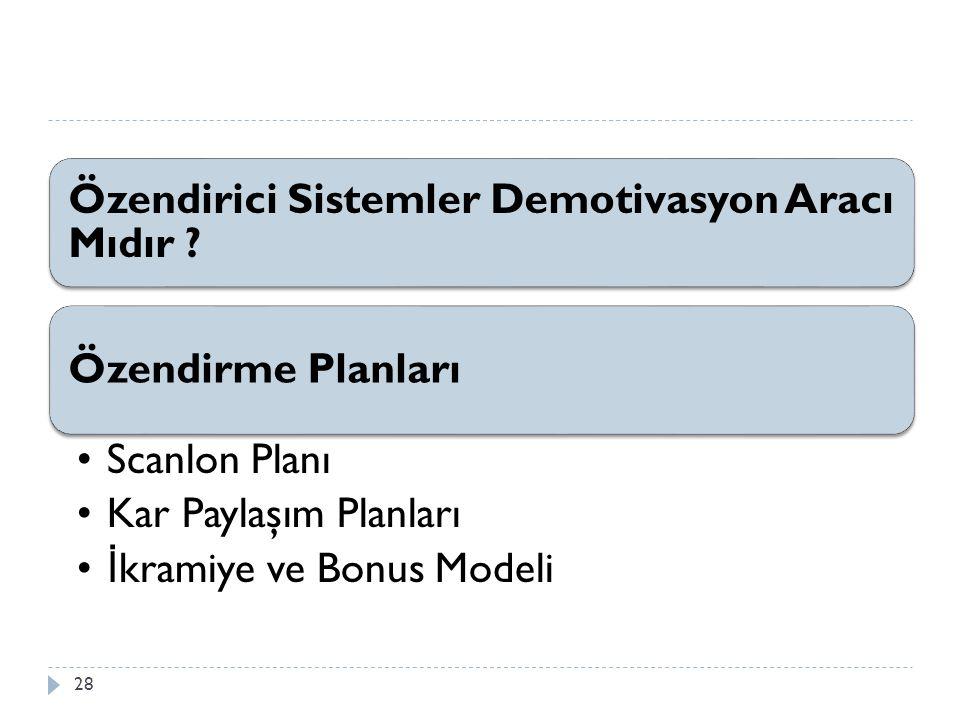 Özendirici Sistemler Demotivasyon Aracı Mıdır ? Özendirme Planları Scanlon Planı Kar Paylaşım Planları İ kramiye ve Bonus Modeli 28