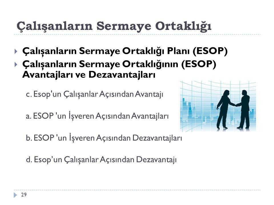 Çalışanların Sermaye Ortaklığı  Çalışanların Sermaye Ortaklı ğ ı Planı (ESOP)  Çalışanların Sermaye Ortaklı ğ ının (ESOP) Avantajları ve Dezavantajl