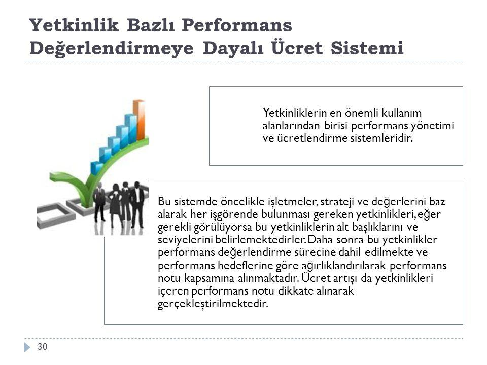 Yetkinlik Bazlı Performans Değerlendirmeye Dayalı Ücret Sistemi Yetkinliklerin en önemli kullanım alanlarından birisi performans yönetimi ve ücretlend