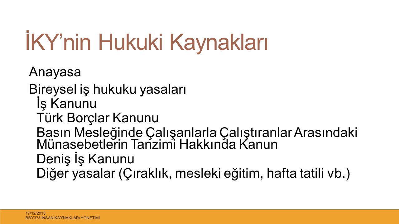 İKY'nin Hukuki Kaynakları - II Toplu iş hukuku yasaları Sendikalar ve Toplu İş Sözleşmesi Kanunu Kamu Görevlileri Sendikaları ve Toplu Sözleşme Kanunu Sosyal güvenlik yasaları Sosyal Sigortalar ve Genel Sağlık Sigortası Kanunu İşsizlik Sigortası Kanunu Sosyal Güvenlik Kurumu Kanunu Türkiye İş Kurumu Kanunu İş Sağlığı ve Güvenliği Kanunu 17/12/2015 BBY373 İNSAN KAYNAKLARı YÖNETIMI 6