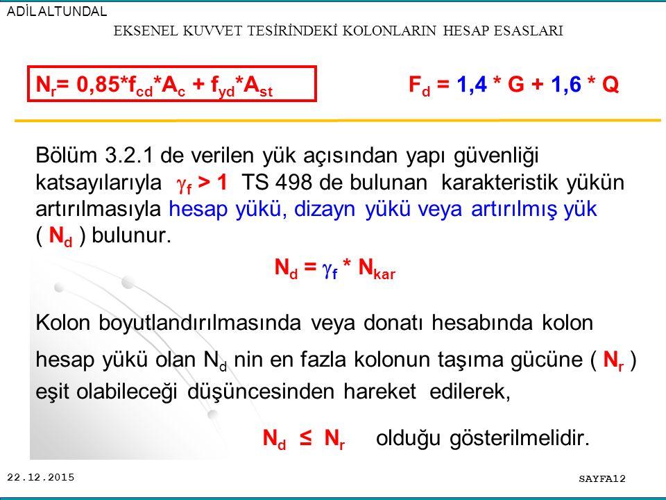 22.12.2015 Bölüm 3.2.1 de verilen yük açısından yapı güvenliği katsayılarıyla  f > 1 TS 498 de bulunan karakteristik yükün artırılmasıyla hesap yükü,