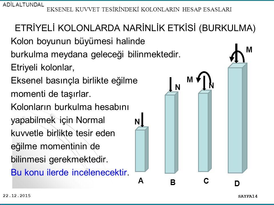 22.12.2015 ETRİYELİ KOLONLARDA NARİNLİK ETKİSİ (BURKULMA) Kolon boyunun büyümesi halinde burkulma meydana geleceği bilinmektedir. Etriyeli kolonlar, E