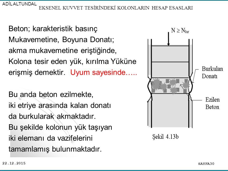 22.12.2015 Beton; karakteristik basınç Mukavemetine, Boyuna Donatı; akma mukavemetine eriştiğinde, Kolona tesir eden yük, kırılma Yüküne erişmiş demek