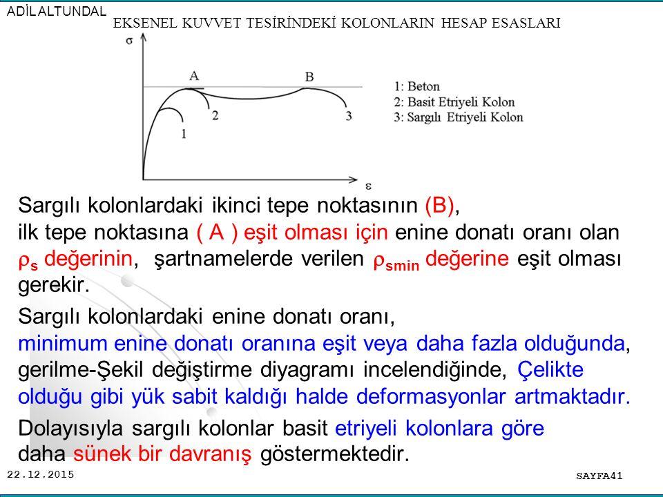 22.12.2015 Sargılı kolonlardaki ikinci tepe noktasının (B), ilk tepe noktasına ( A ) eşit olması için enine donatı oranı olan  s değerinin, şartnamel